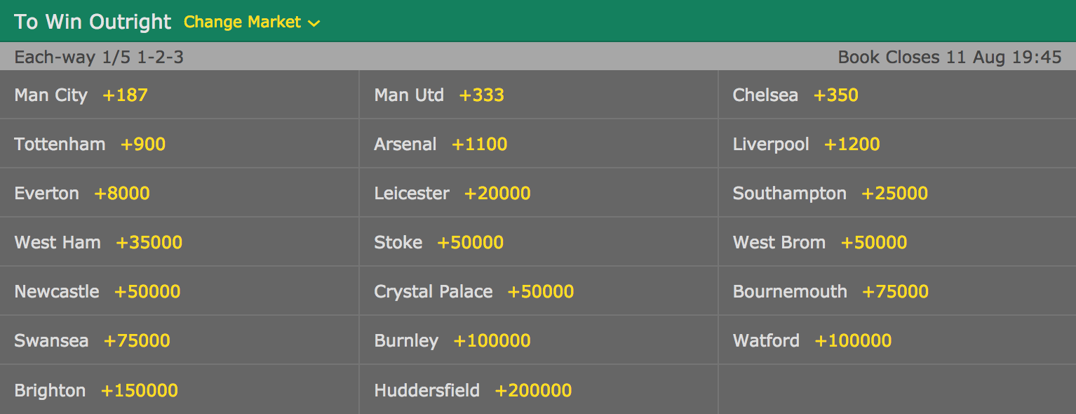 Odds To Win The English Premier League in 2017 2018